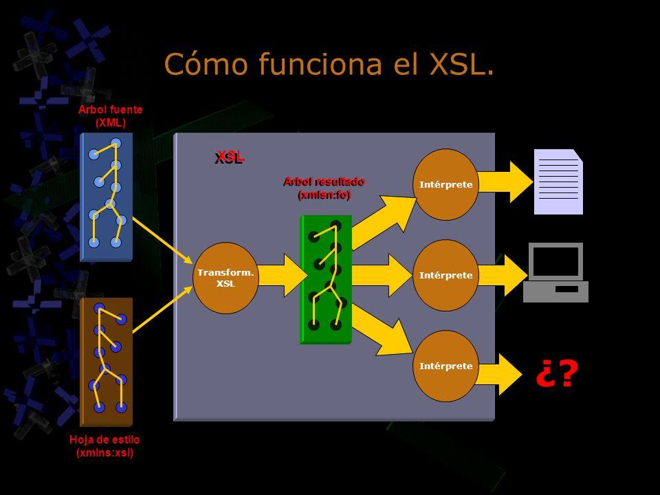 ¿ Cómo funciona el XSL. XSL Arbol fuente (XML) Arbol resultado