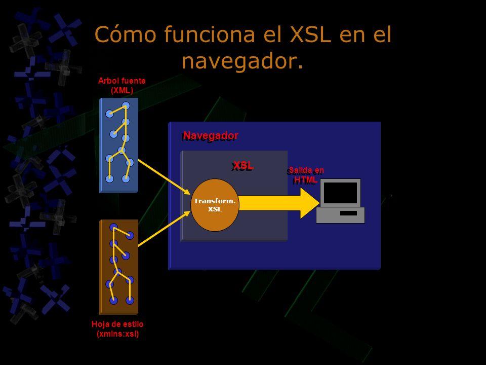 Cómo funciona el XSL en el navegador.