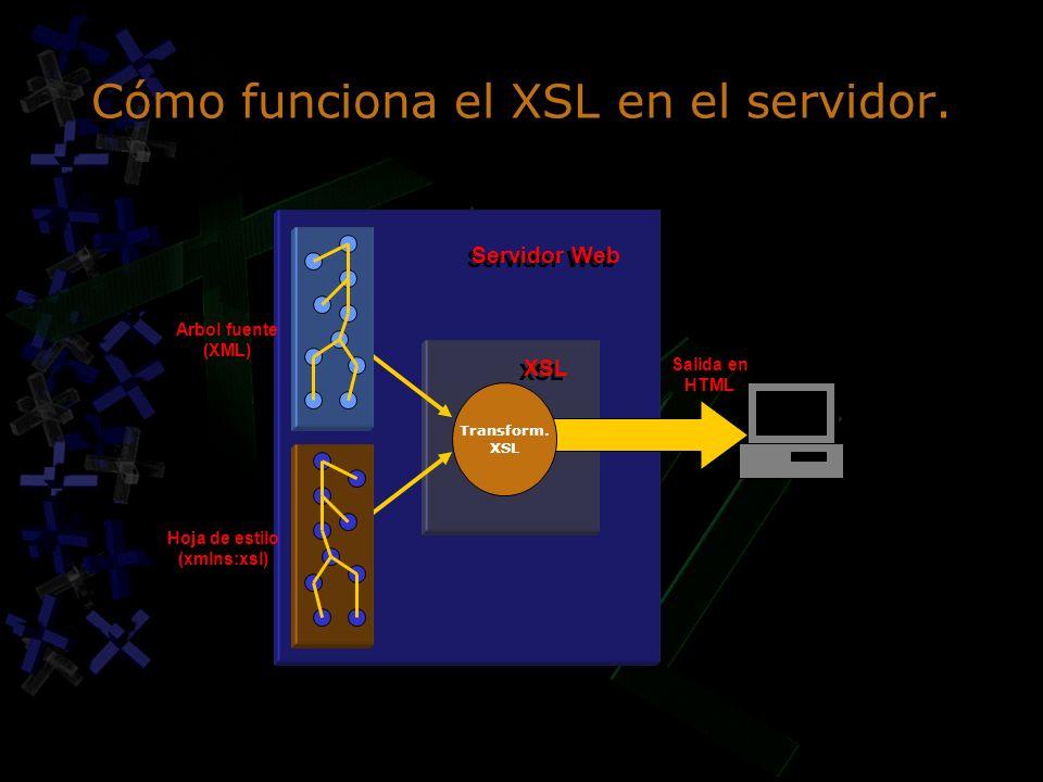 Cómo funciona el XSL en el servidor.