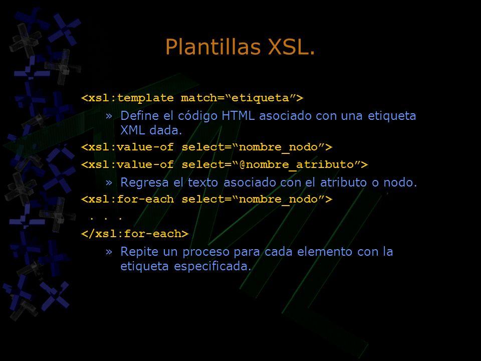 Plantillas XSL. <xsl:template match= etiqueta >