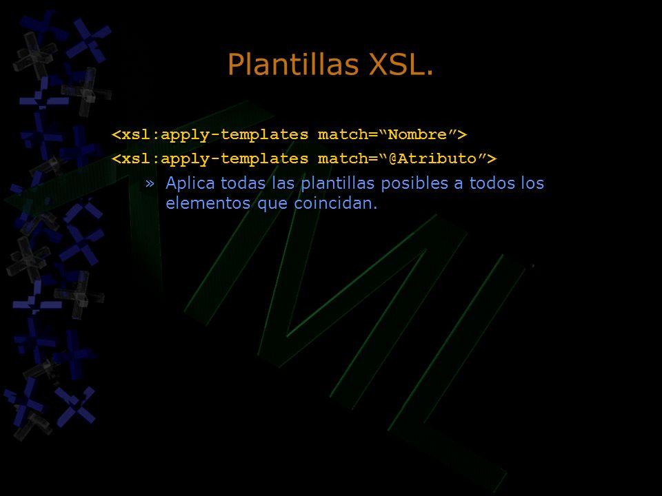 Plantillas XSL. <xsl:apply-templates match= Nombre >
