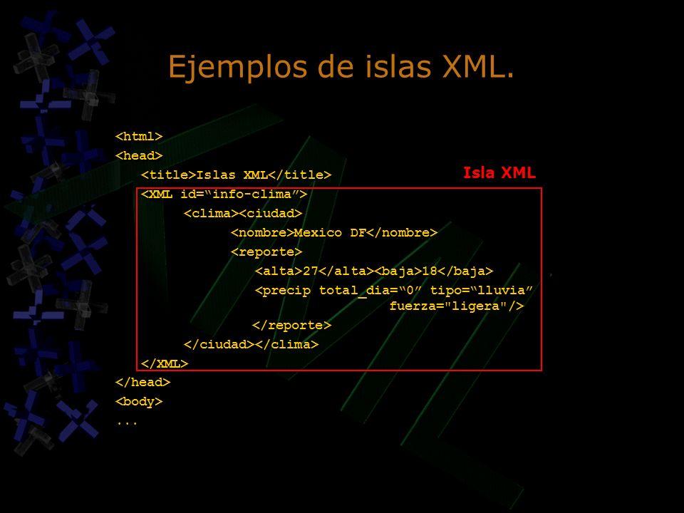 Ejemplos de islas XML. Isla XML <html> <head>