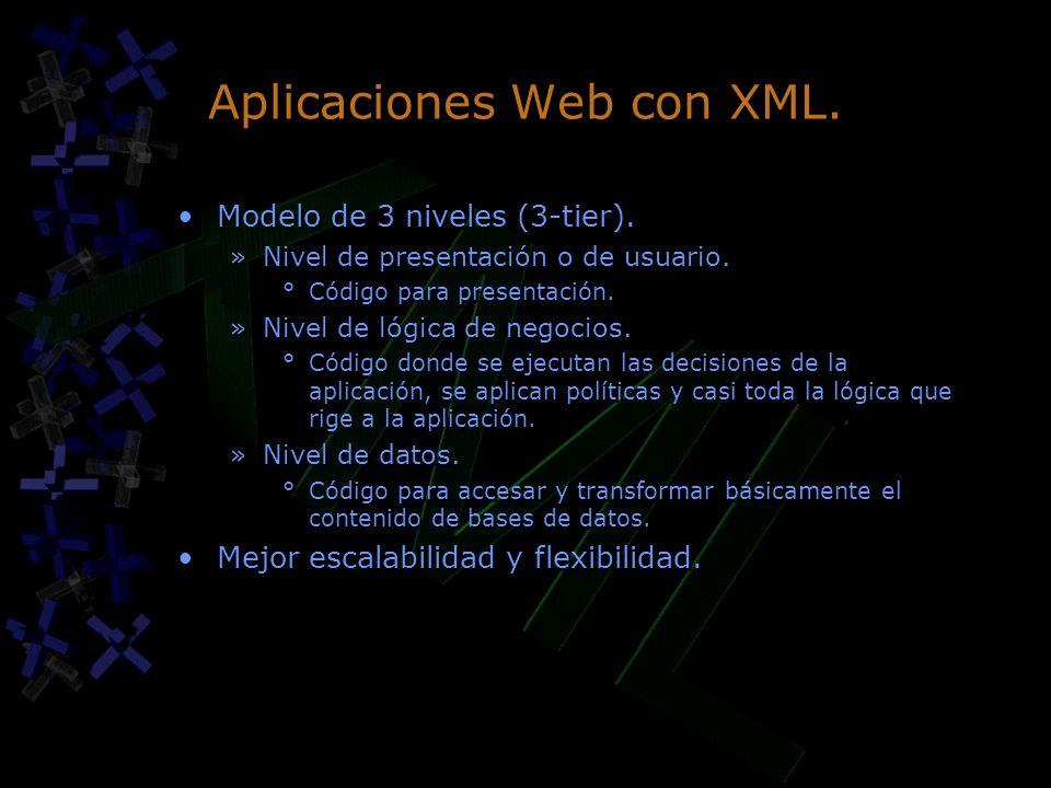 Aplicaciones Web con XML.