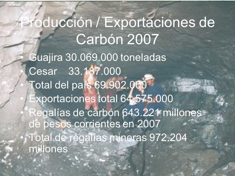 Producción / Exportaciones de Carbón 2007
