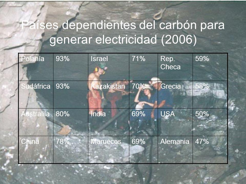 Países dependientes del carbón para generar electricidad (2006)