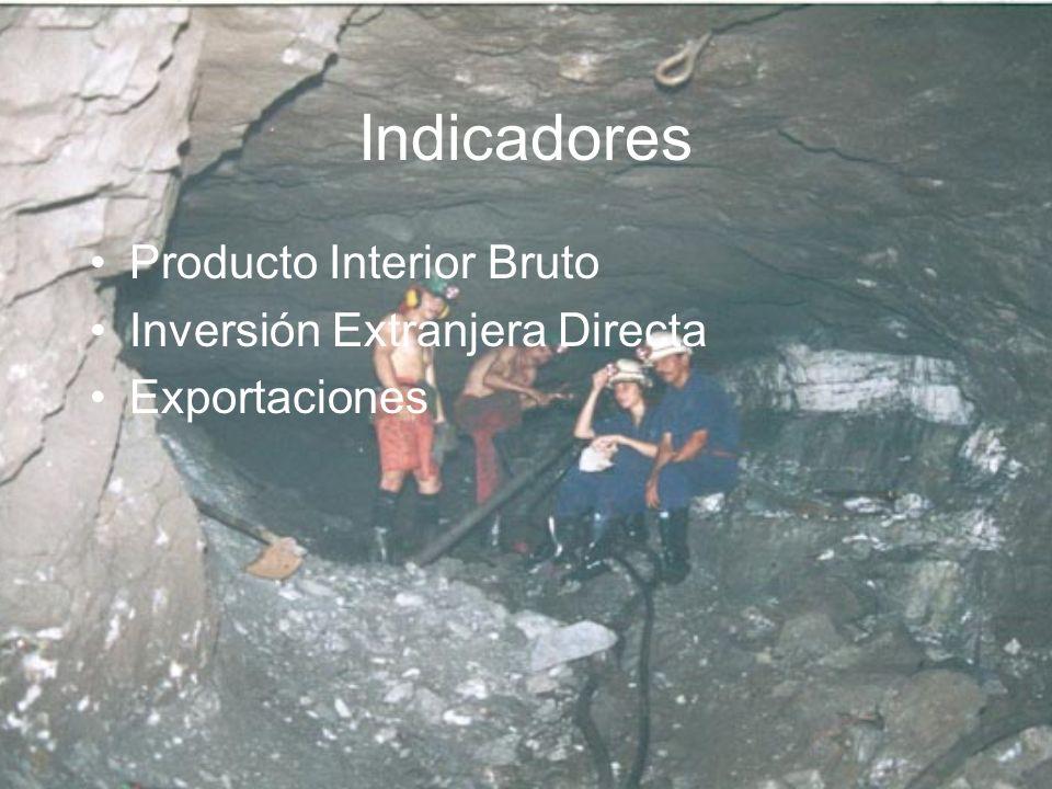 Indicadores Producto Interior Bruto Inversión Extranjera Directa