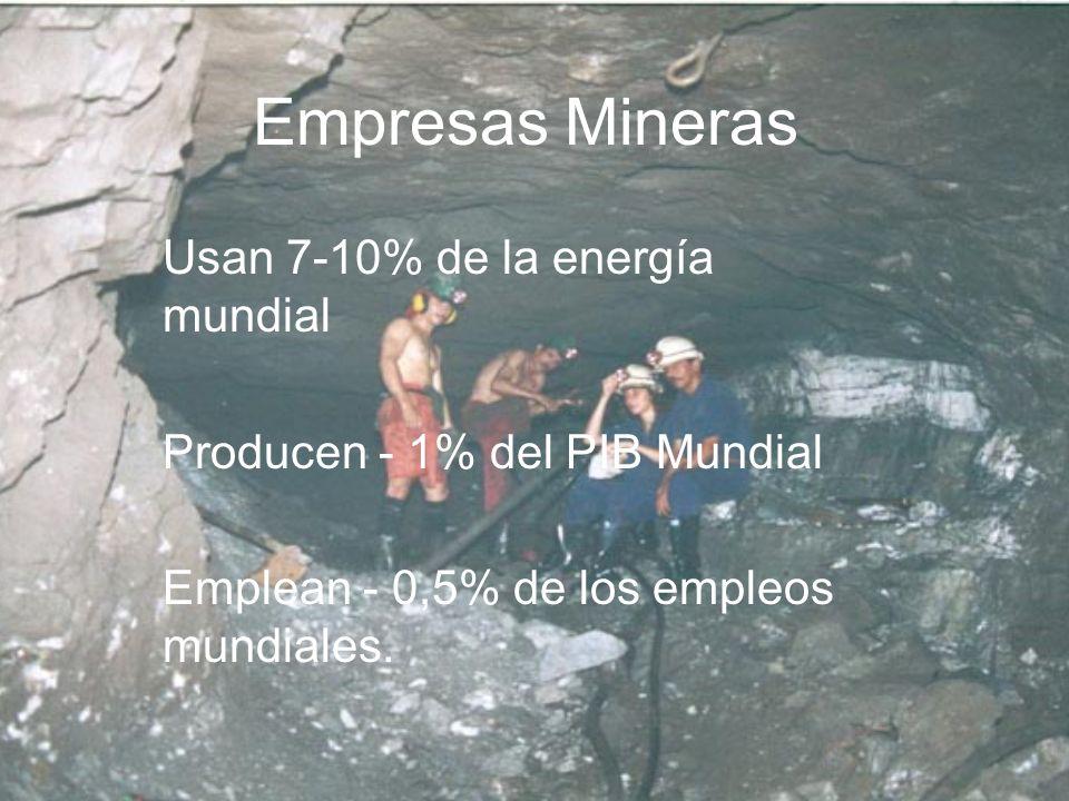 Empresas Mineras Usan 7-10% de la energía mundial