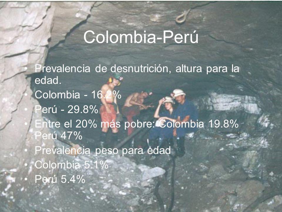 Colombia-Perú Prevalencia de desnutrición, altura para la edad.