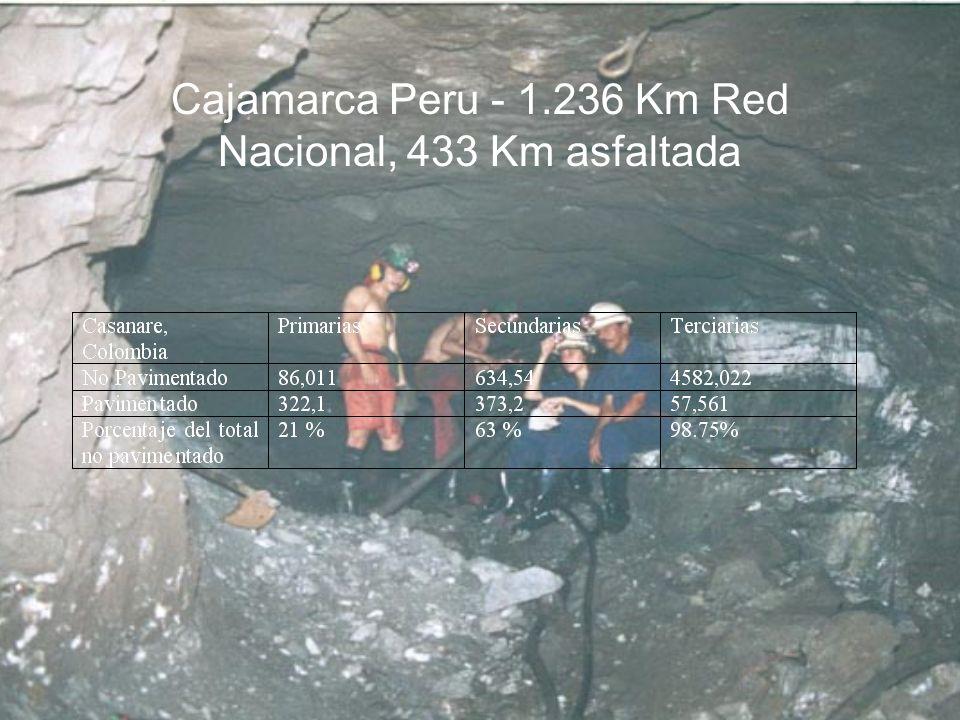 Cajamarca Peru - 1.236 Km Red Nacional, 433 Km asfaltada