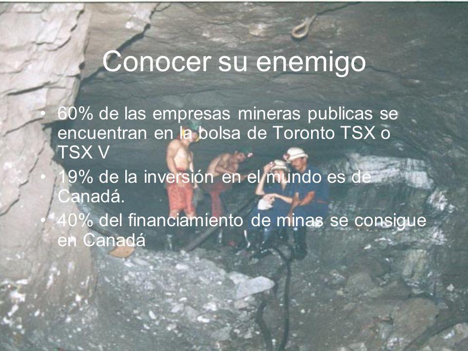 Conocer su enemigo 60% de las empresas mineras publicas se encuentran en la bolsa de Toronto TSX o TSX V.