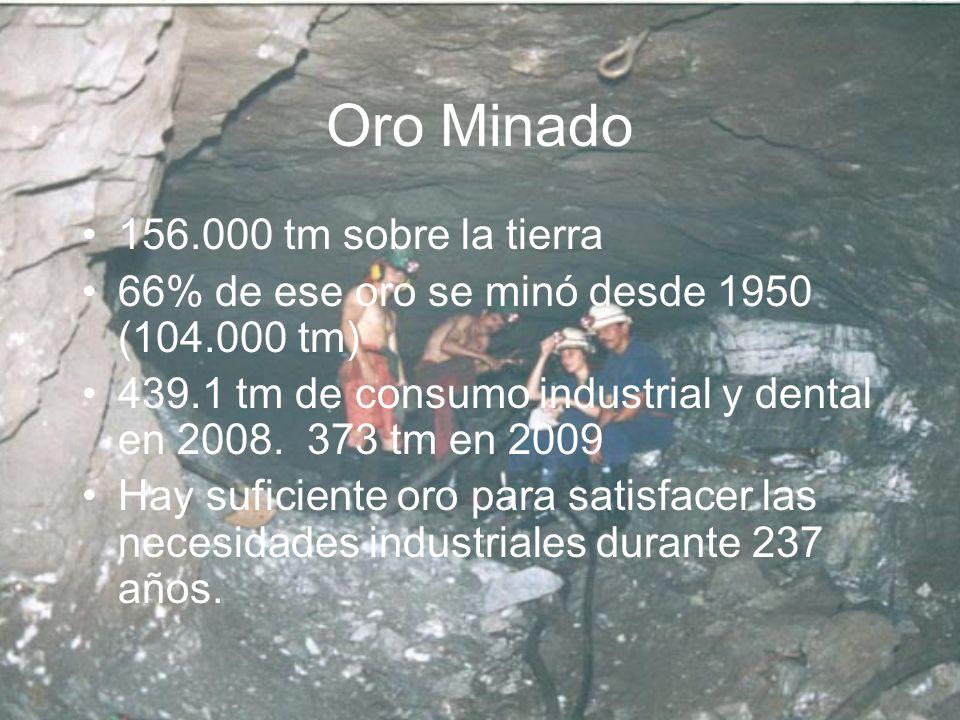 Oro Minado 156.000 tm sobre la tierra