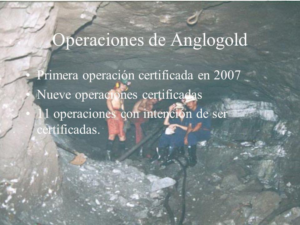 Operaciones de Anglogold
