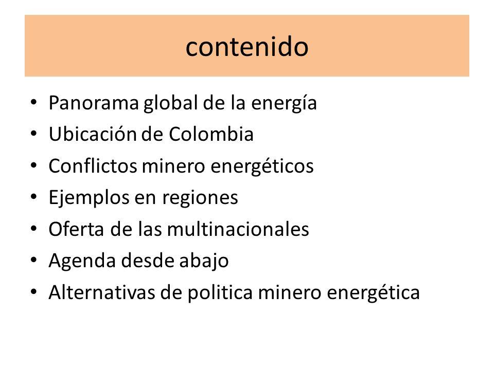 contenido Panorama global de la energía Ubicación de Colombia
