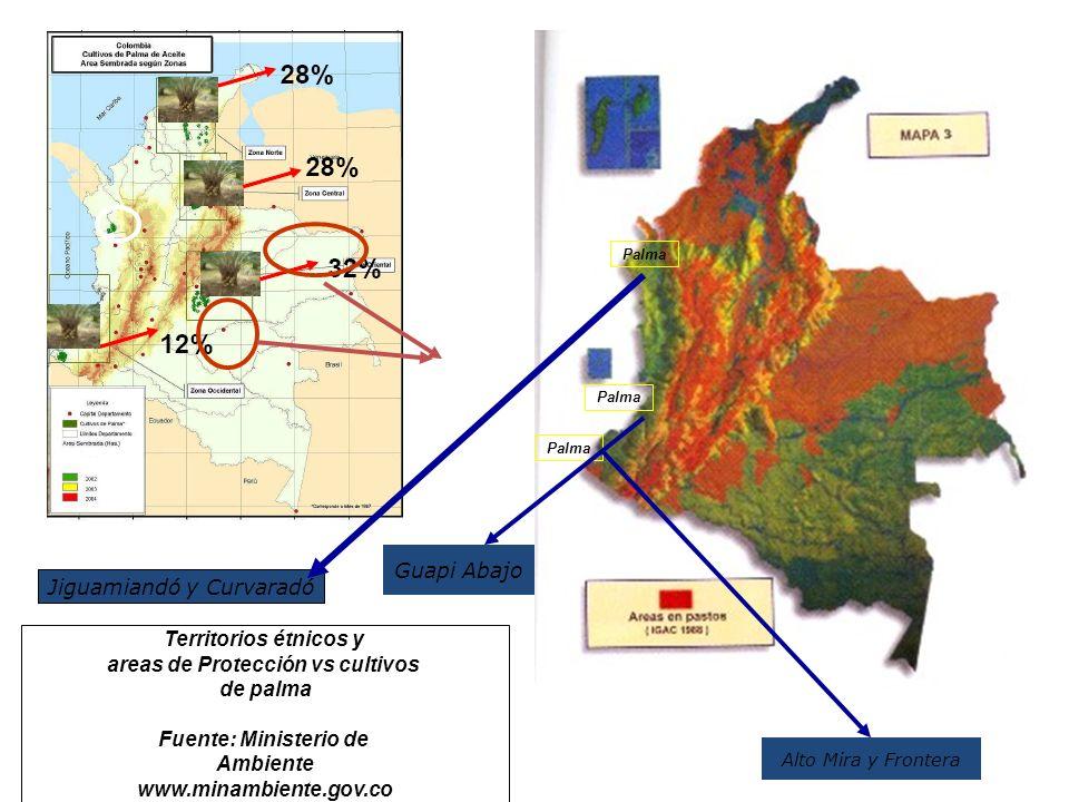 areas de Protección vs cultivos