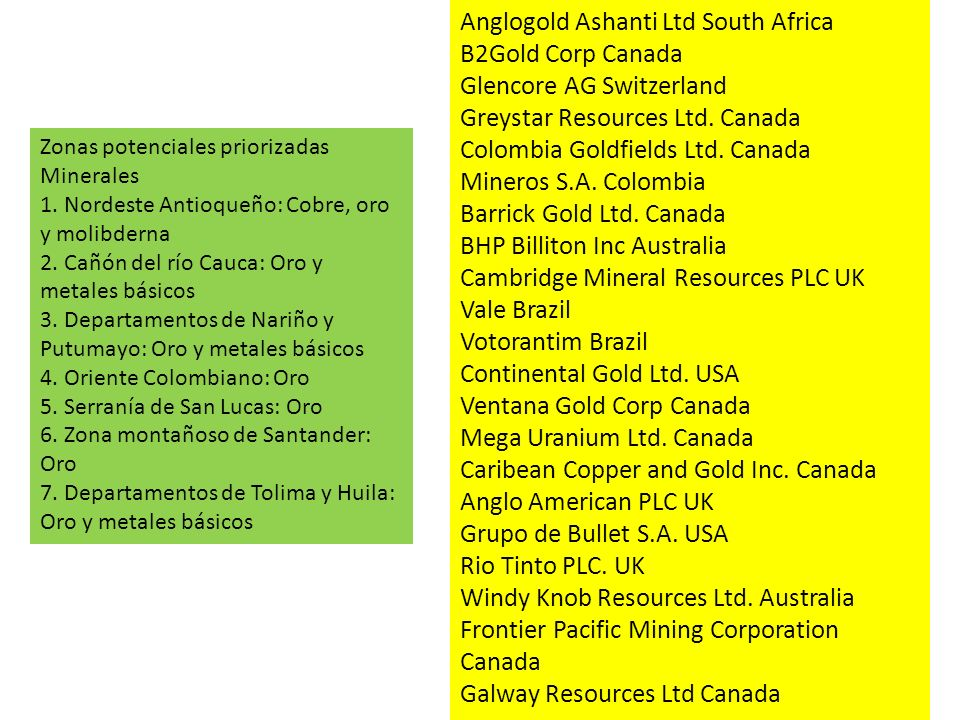 Anglogold Ashanti Ltd South Africa B2Gold Corp Canada