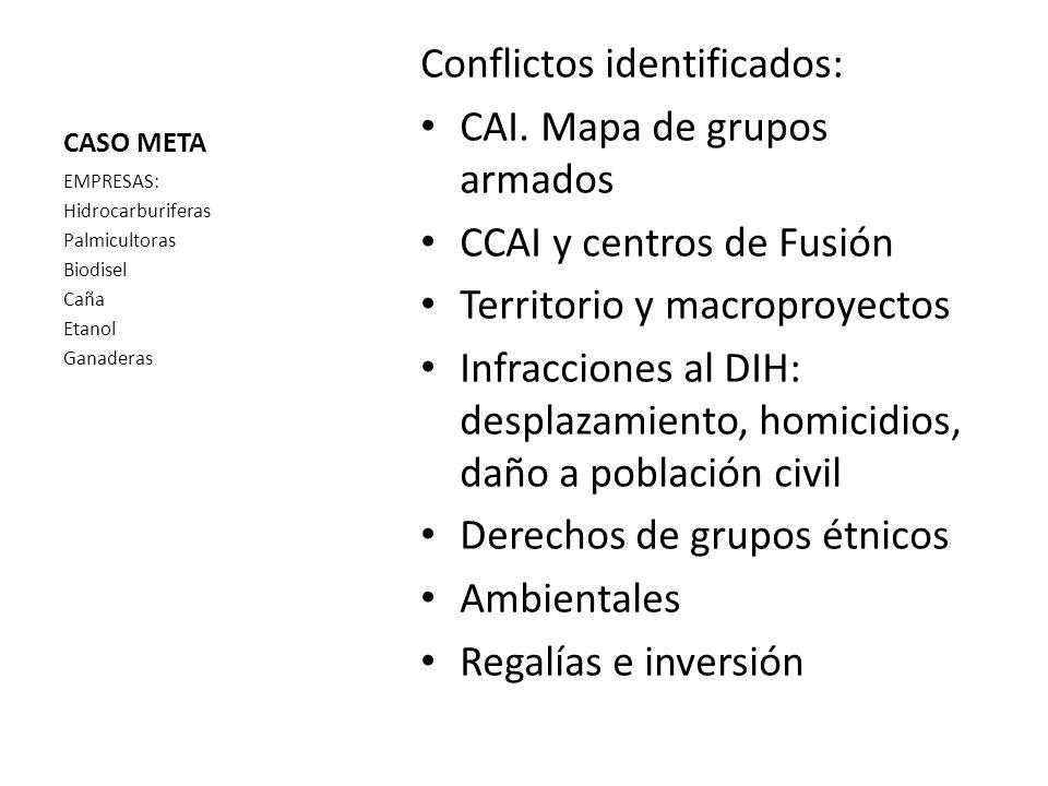 Conflictos identificados: CAI. Mapa de grupos armados