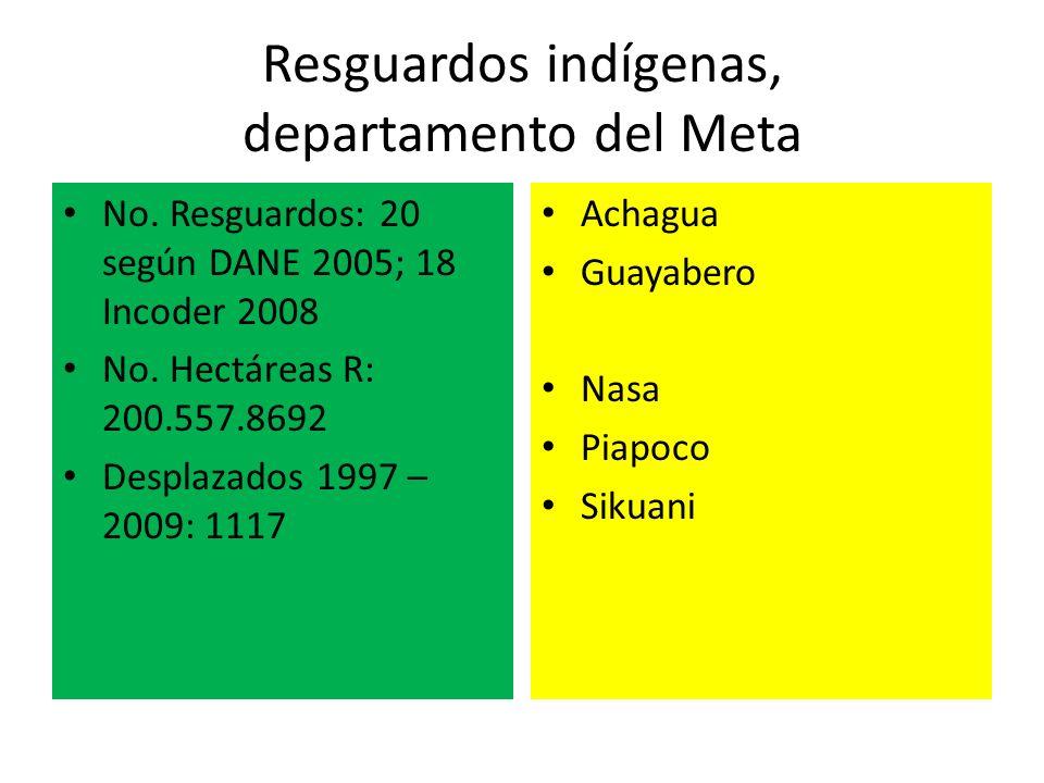 Resguardos indígenas, departamento del Meta