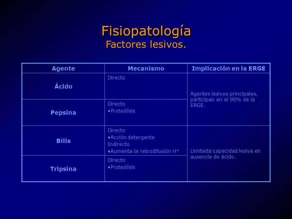 Fisiopatología Factores lesivos. Agente Mecanismo