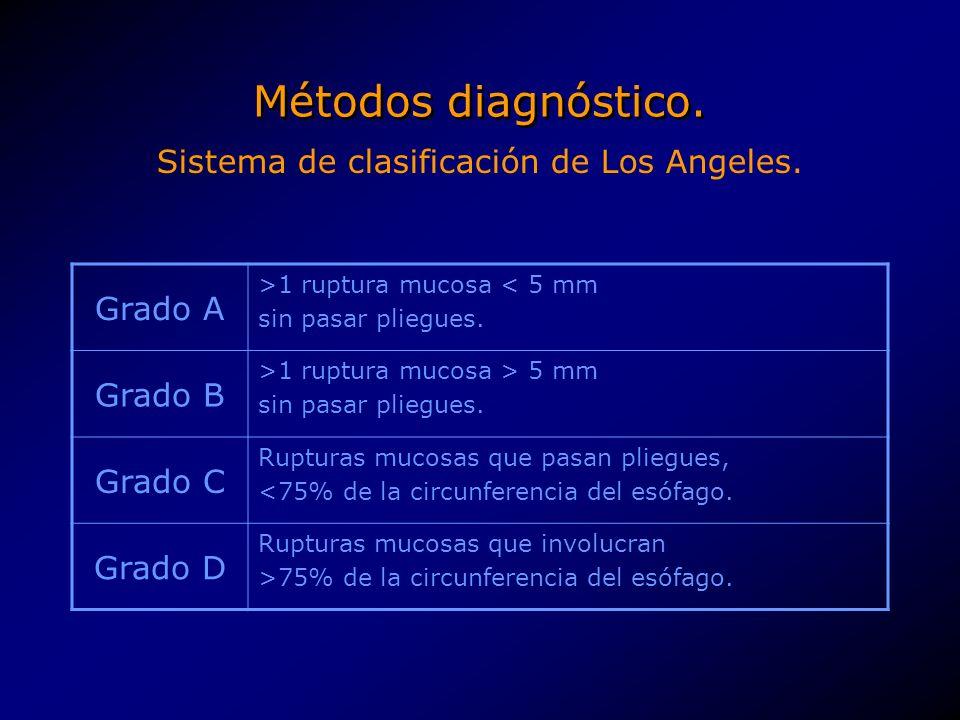 Métodos diagnóstico. Grado A Sistema de clasificación de Los Angeles.