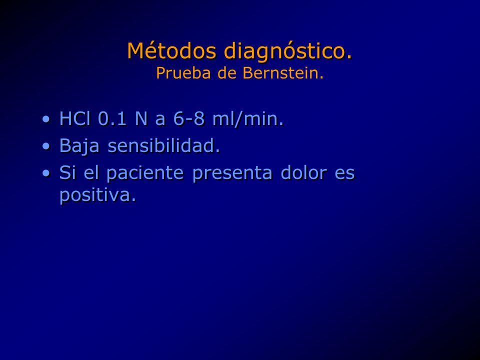 Métodos diagnóstico. HCl 0.1 N a 6-8 ml/min. Baja sensibilidad.
