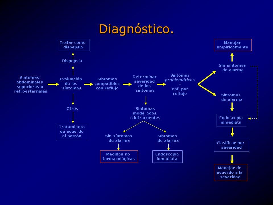 Diagnóstico. Tratar como dispepsia Manejar empíricamente Dispepsia