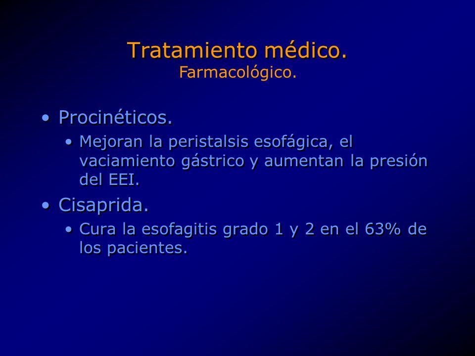 Tratamiento médico. Procinéticos. Cisaprida. Farmacológico.