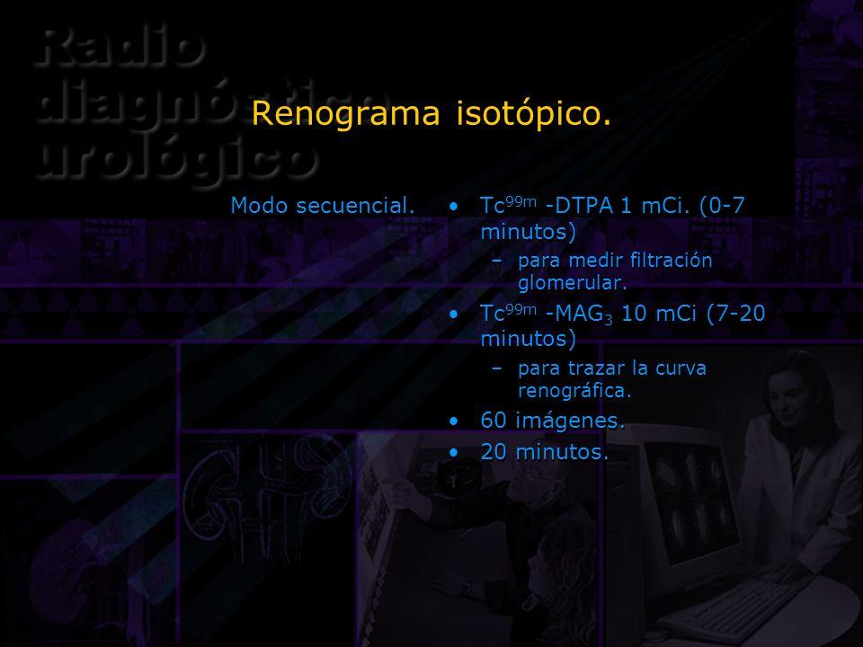Renograma isotópico. Modo secuencial. Tc99m -DTPA 1 mCi. (0-7 minutos)