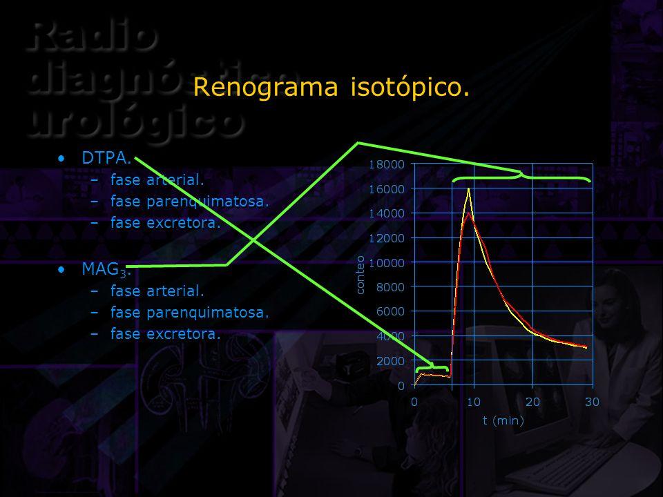 Renograma isotópico. DTPA. MAG3. fase arterial. fase parenquimatosa.