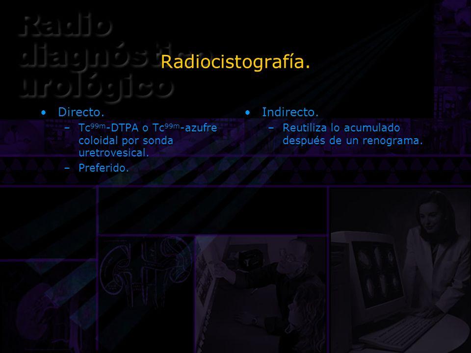Radiocistografía. Directo. Indirecto.