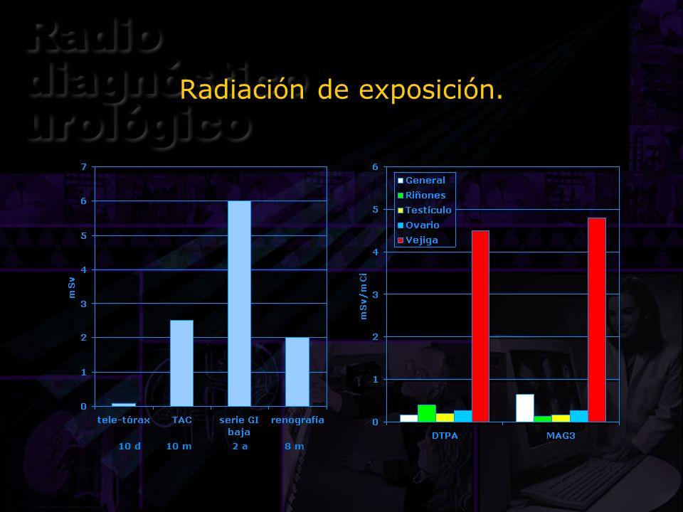 Radiación de exposición.