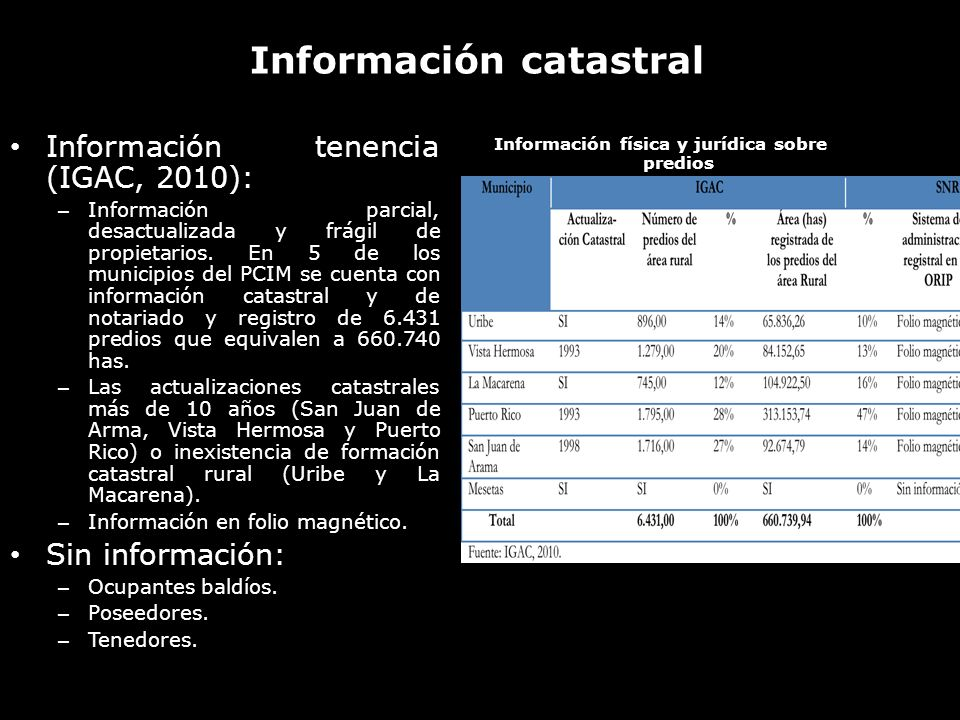 Información catastral
