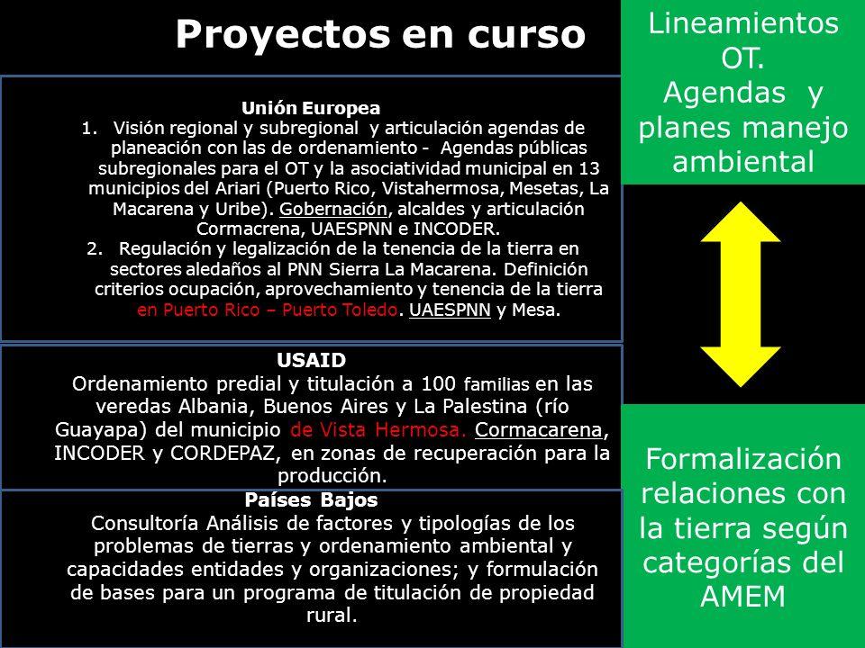 Proyectos en curso Lineamientos OT. Agendas y planes manejo ambiental