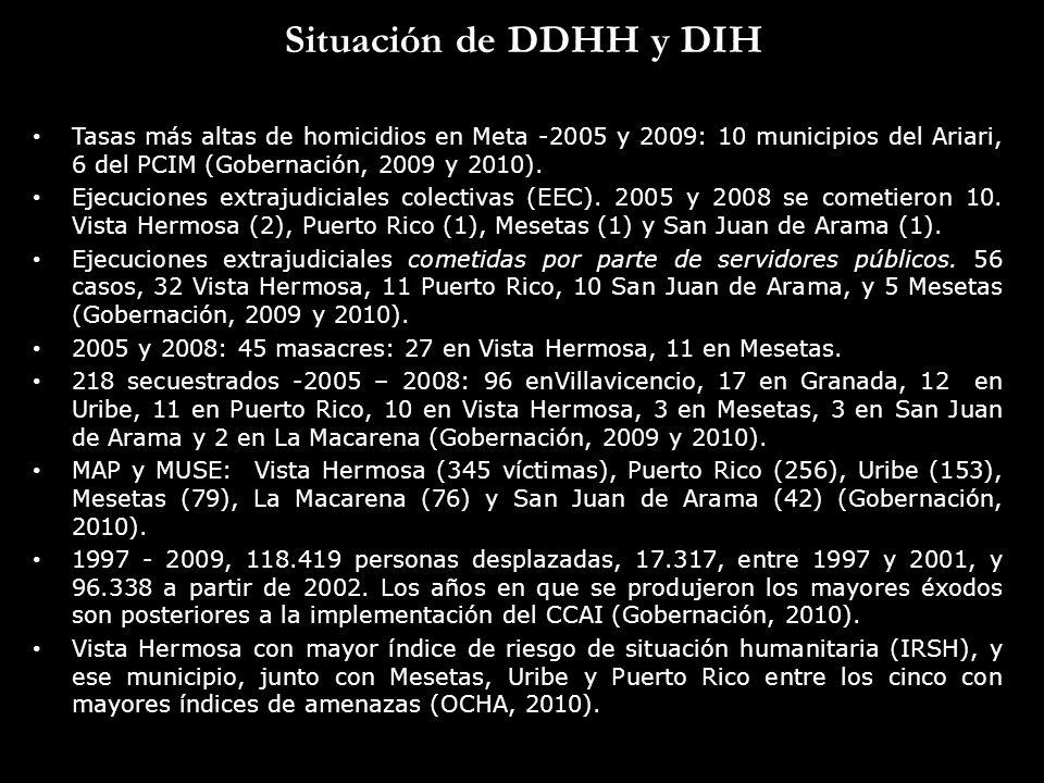 Situación de DDHH y DIH Tasas más altas de homicidios en Meta -2005 y 2009: 10 municipios del Ariari, 6 del PCIM (Gobernación, 2009 y 2010).