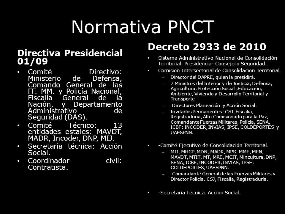 Normativa PNCT Decreto 2933 de 2010 Directiva Presidencial 01/09