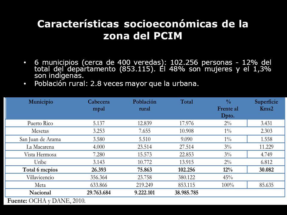 Características socioeconómicas de la zona del PCIM