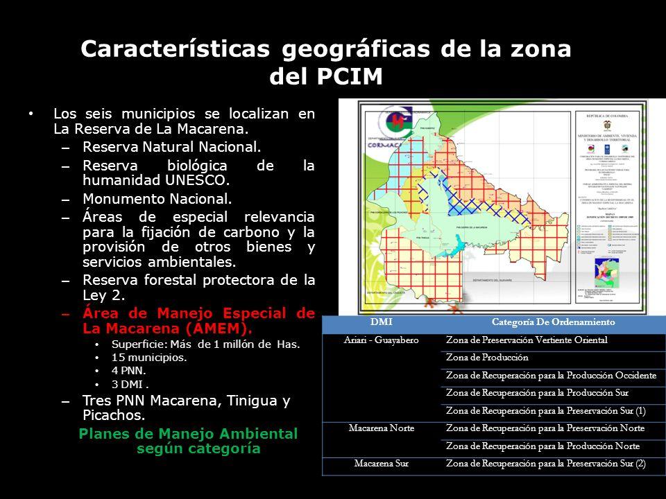Características geográficas de la zona del PCIM