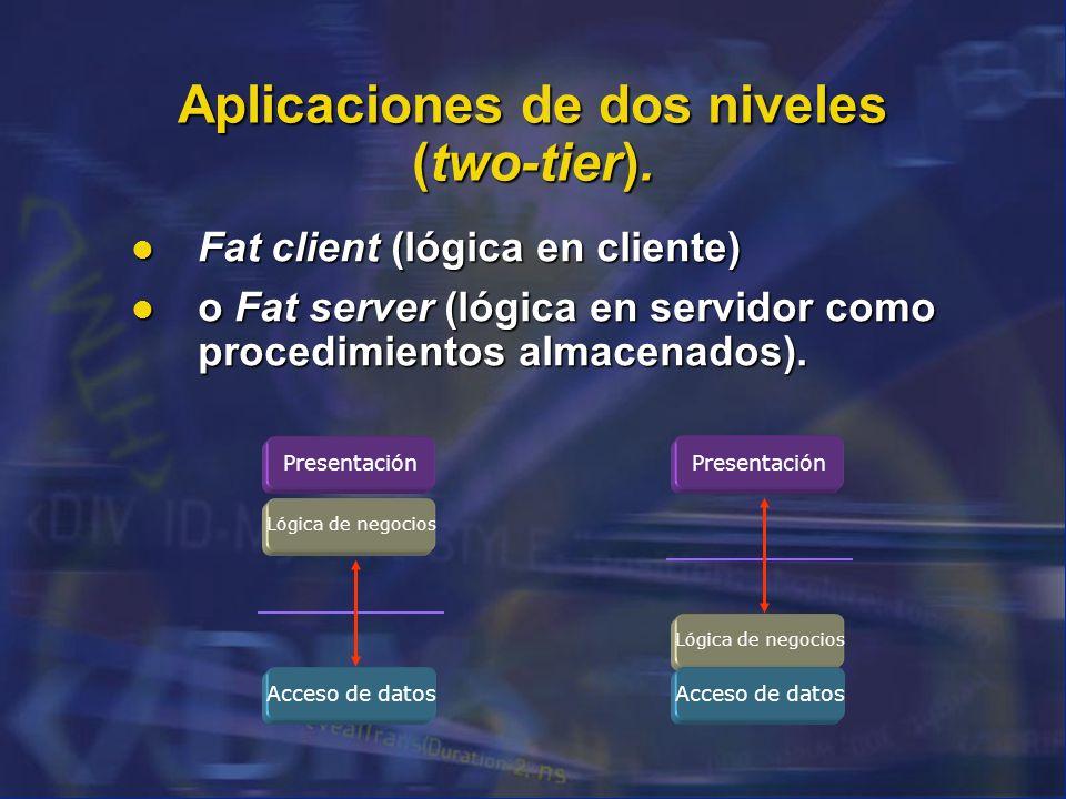 Aplicaciones de dos niveles (two-tier).