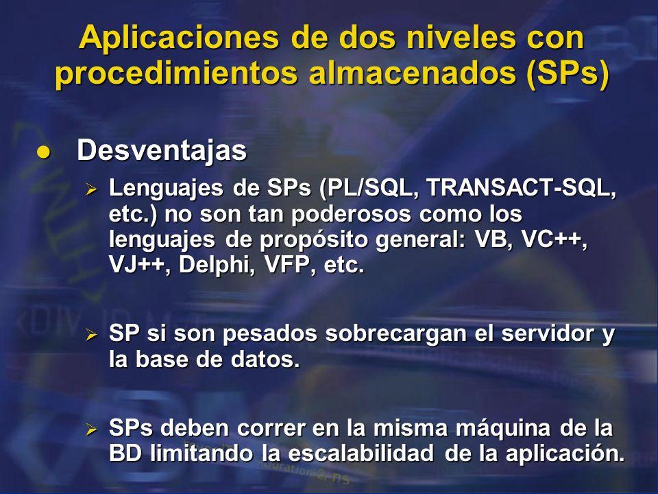 Aplicaciones de dos niveles con procedimientos almacenados (SPs)