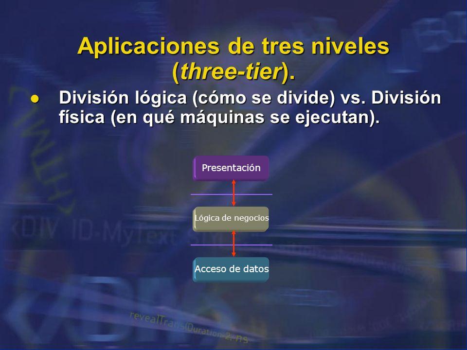 Aplicaciones de tres niveles (three-tier).
