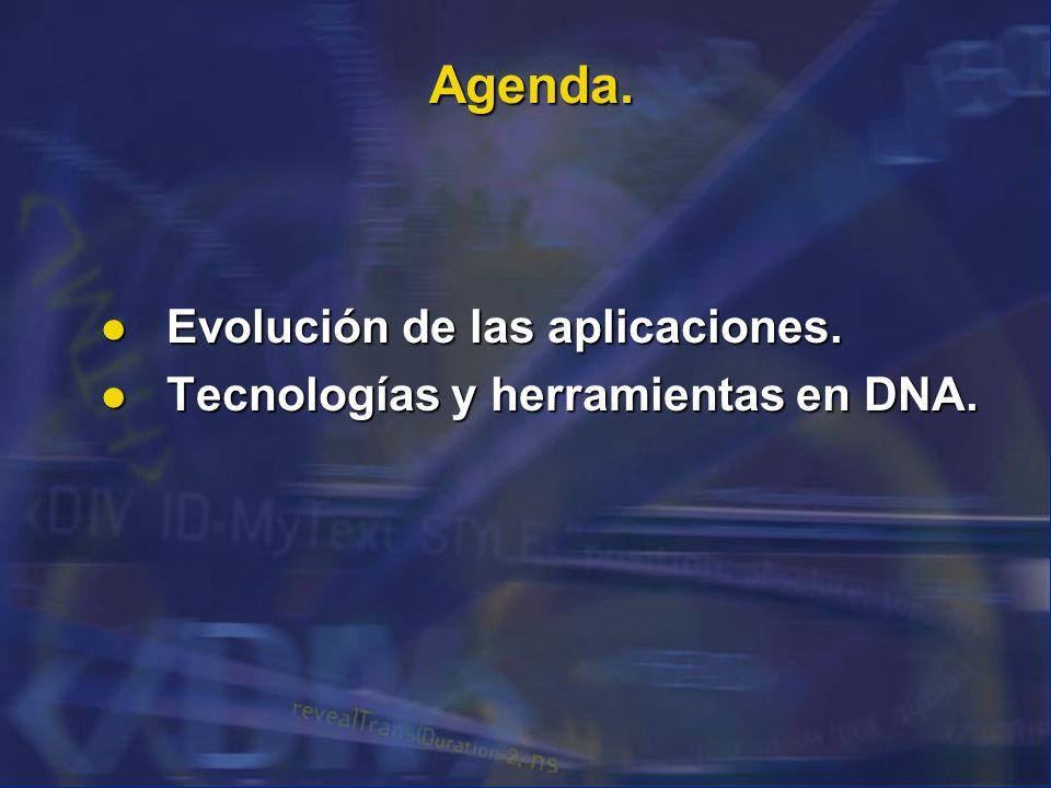 Agenda. Evolución de las aplicaciones.