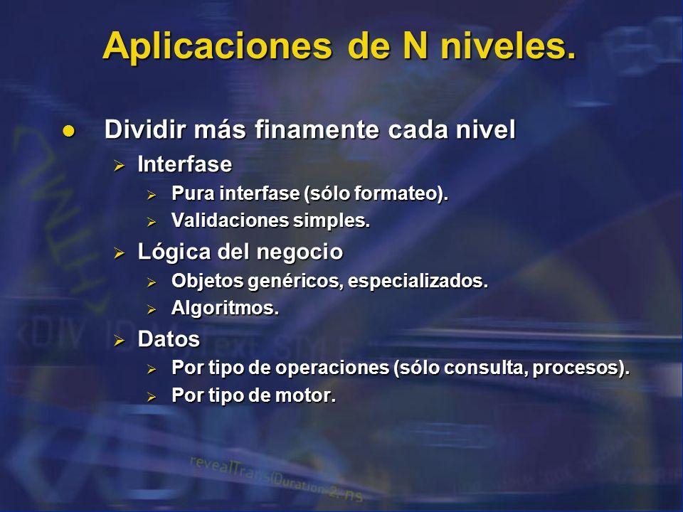 Aplicaciones de N niveles.