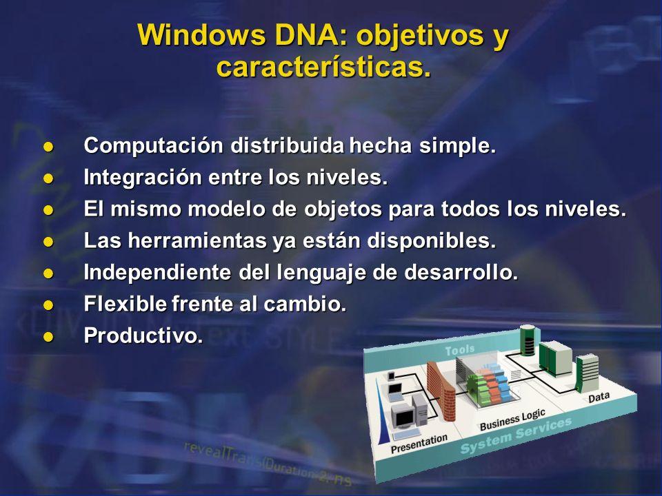 Windows DNA: objetivos y características.