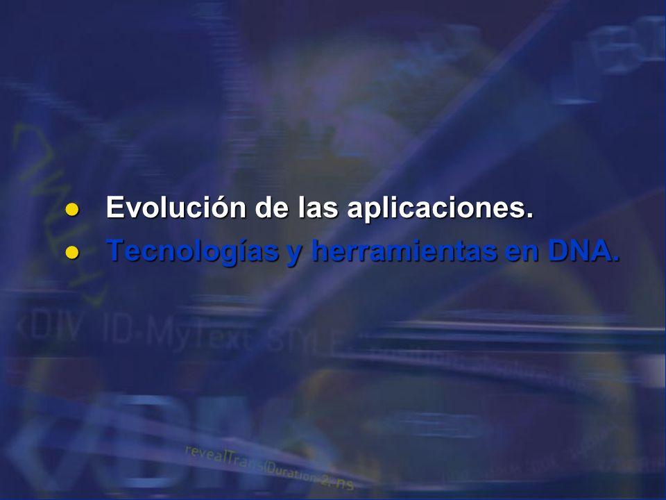 Evolución de las aplicaciones. Tecnologías y herramientas en DNA.