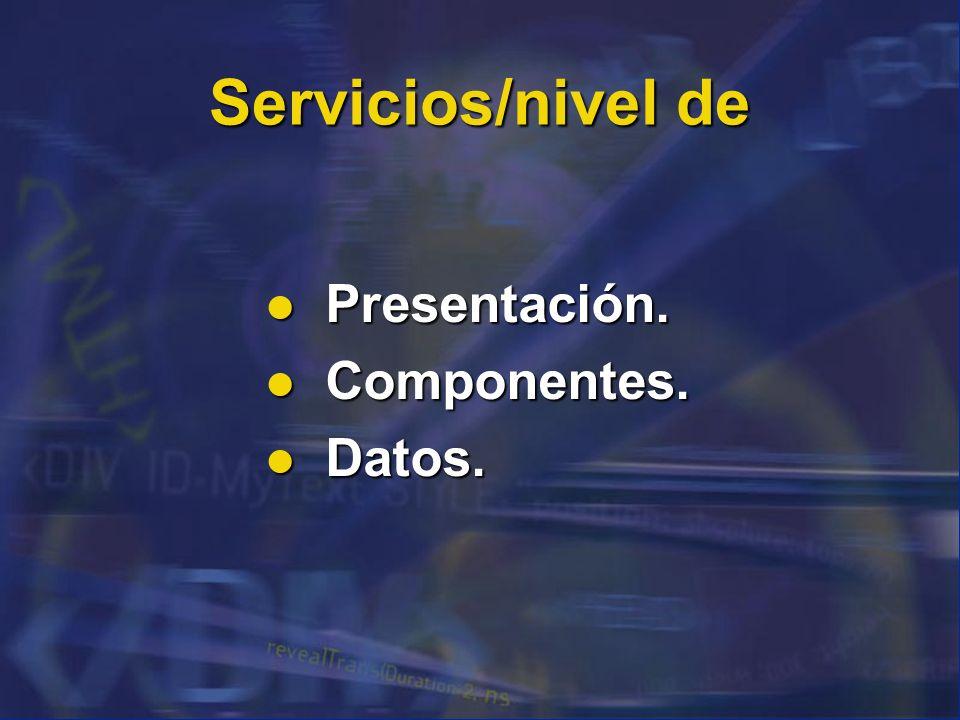 Servicios/nivel de Presentación. Componentes. Datos. 34