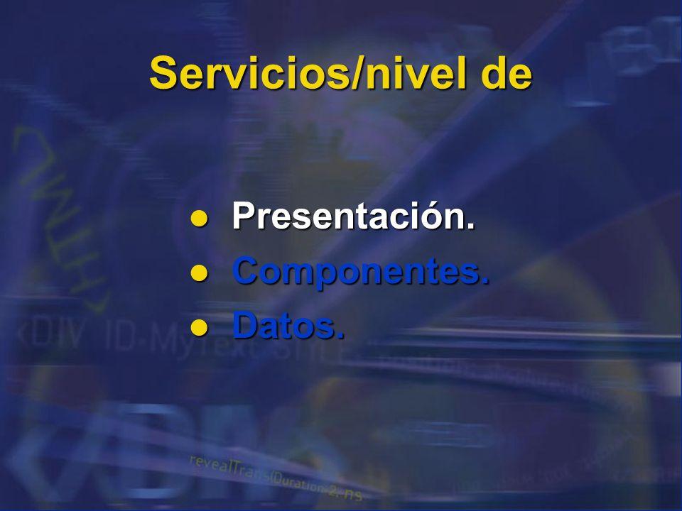 Servicios/nivel de Presentación. Componentes. Datos. 35