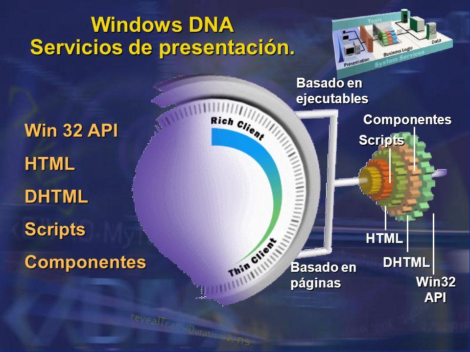 Windows DNA Servicios de presentación.