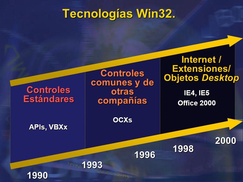 Controles comunes y de otras compañías