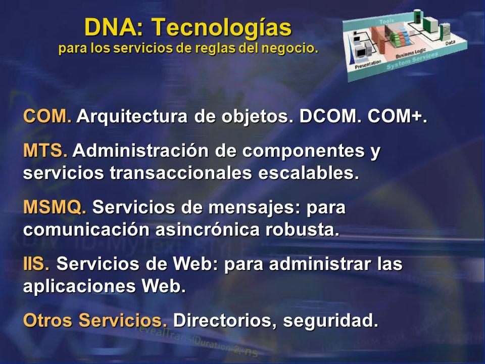 DNA: Tecnologías para los servicios de reglas del negocio.