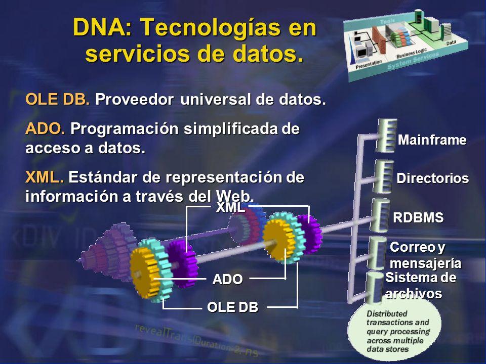 DNA: Tecnologías en servicios de datos.