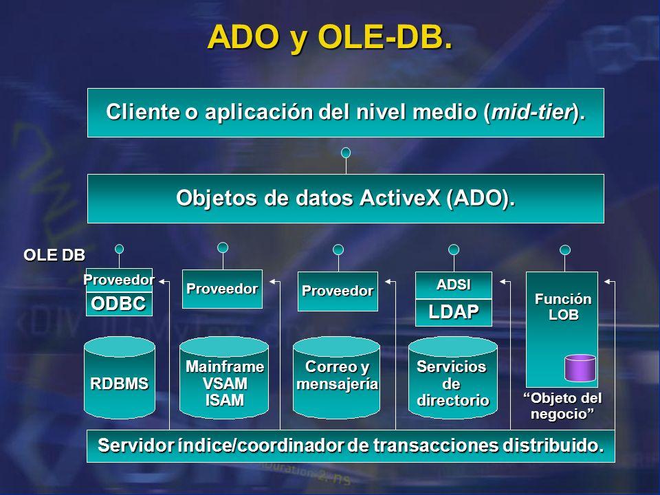 Cliente o aplicación del nivel medio (mid-tier).
